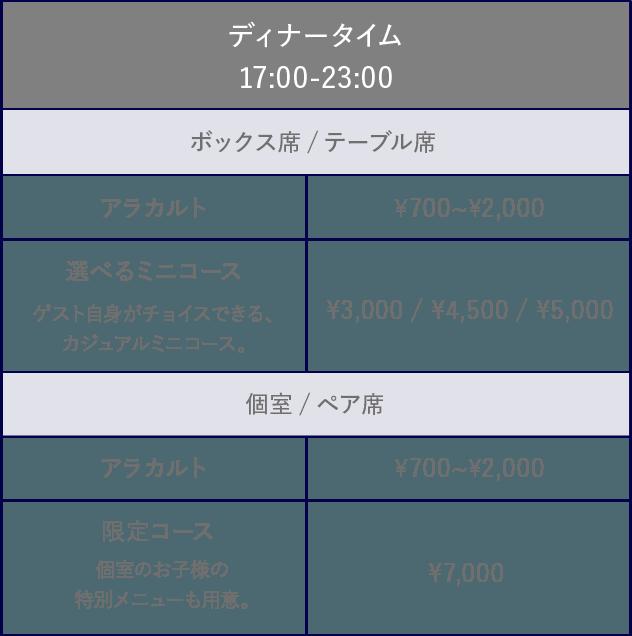 ディナータイム 17:00〜23:00 ボックス席/テーブル席のメニュー[アラカルト ¥700〜¥2,000][選べるミニコース ¥3,000/¥4,500/¥5,000] 個室/ペア席のメニュー[アラカルト ¥700〜¥2,000][限定コース ¥7,000]